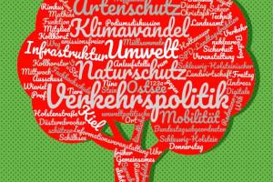 Umweltwoche 2018 Plakat: roter Baum mit Wortwolke vor grünem Hintergrund. Klimawandel, Umwelt, Naturschutz, Verkehrspolitik etc.