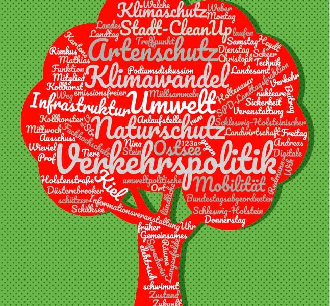 Roter Baum mit Wortwolke vor grünem Hintergrund. Klimawandel, Umwelt, Naturschutz, Verkehrspolitik etc.