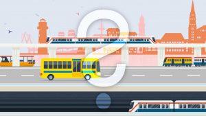 Busse und Stadtbahn vor Skyline von Kiel